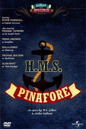 Poster of H.M.S. Pinafore