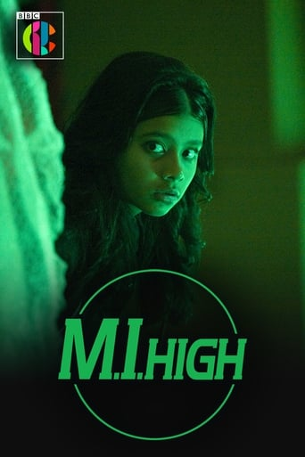 Poster of M.I. High