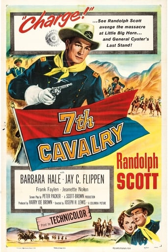 Poster of 7th Cavalry