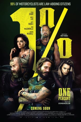 Poster of 1%