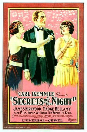 Poster of Secrets of the Night
