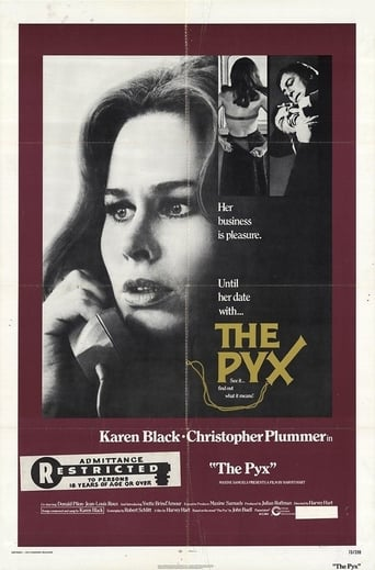 Poster of The Pyx