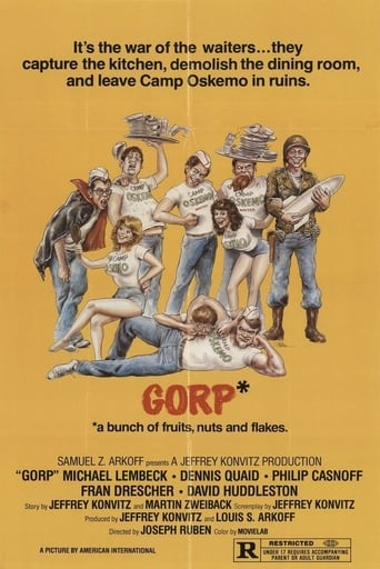 Poster of Gorp