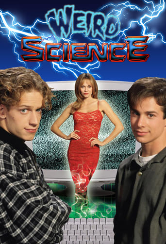 Poster of Weird Science