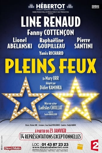 Poster of Pleins feux
