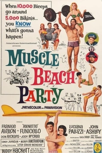 Poster of Muscle Beach Party