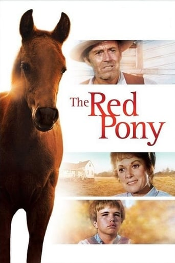 Poster of The Red Pony
