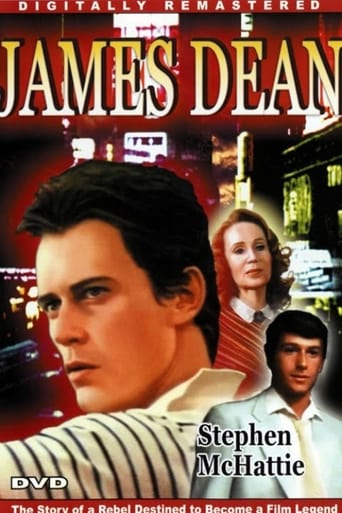Poster of James Dean