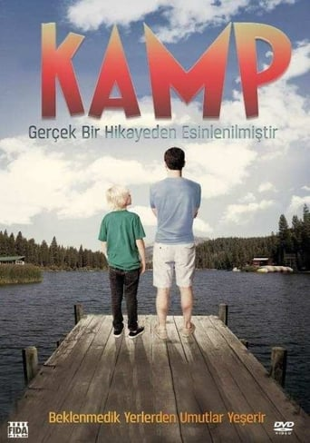Poster of Camp
