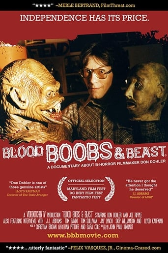 Poster of Blood, Boobs and Beast