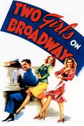 Poster of Two Girls on Broadway