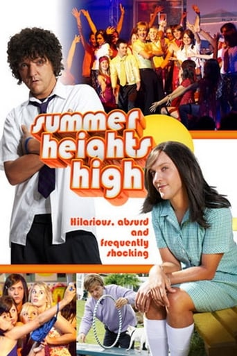 Poster of Summer Heights High