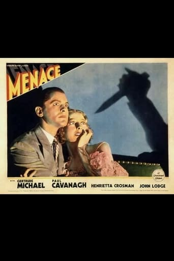 Poster of Menace