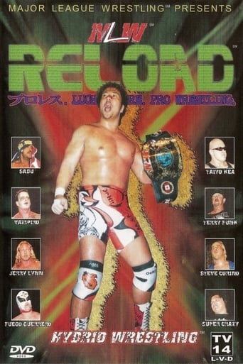 Poster of MLW Reloaded
