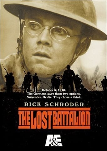Poster of The Lost Battalion