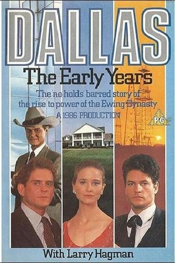 Poster of Dallas: The Early Years