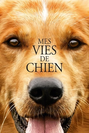 Poster of Mes vies de chien
