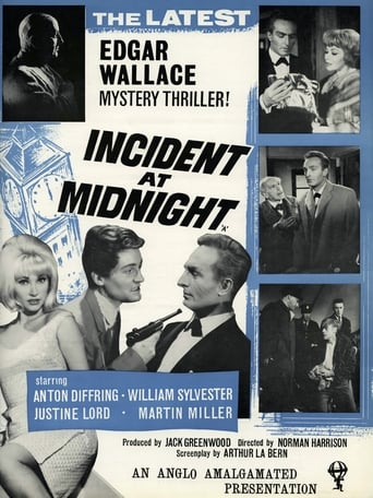 Poster of Incident at Midnight