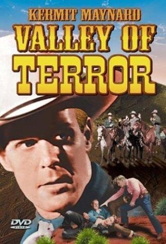 Poster of Valley of Terror