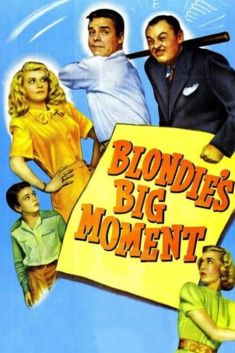 Poster of Blondie's Big Moment