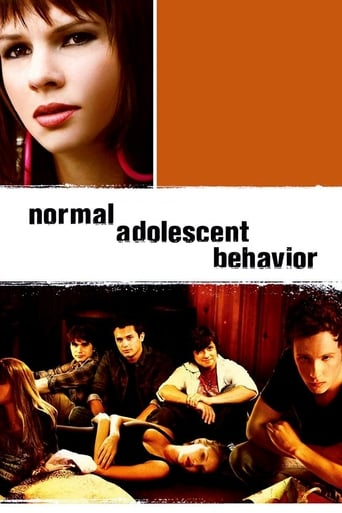 Poster of Normal Adolescent Behavior