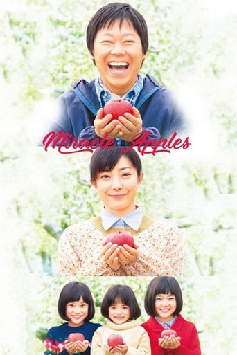 Poster of Miracle Apples