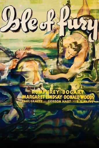 Poster of Isle of Fury
