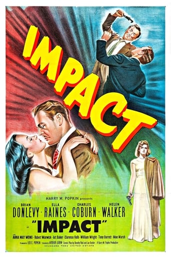 Poster of Impact
