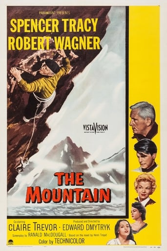Poster of The Mountain