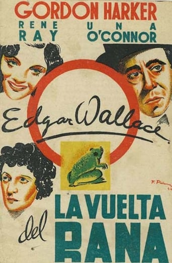 Poster of The Return of the Frog