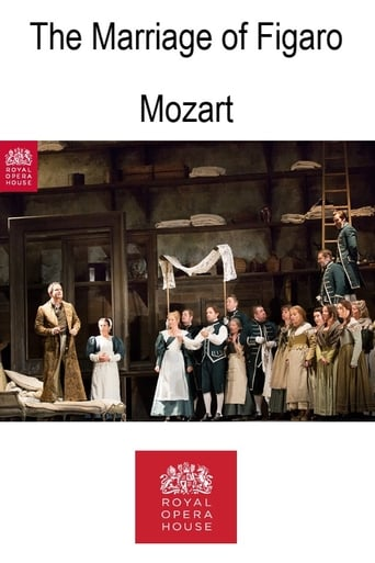 Poster of The Marriage of Figaro - ROH