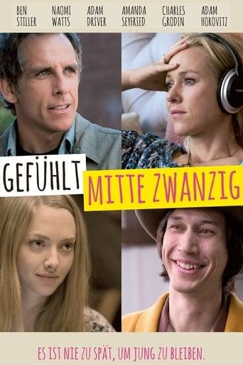Gefühlt Mitte Zwanzig - Komödie / 2015 / ab 0 Jahre