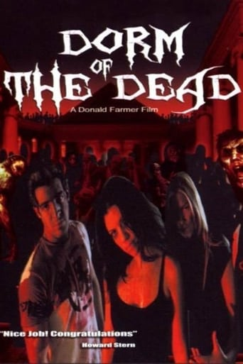 Poster of Dorm of the Dead
