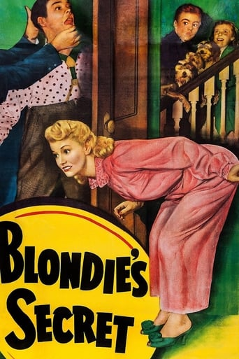 Poster of Blondie's Secret