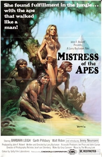 Poster of Mistress of the Apes