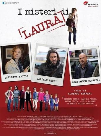 Poster of I misteri di Laura