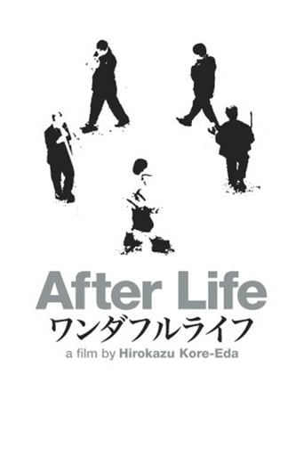 Poster of After Life