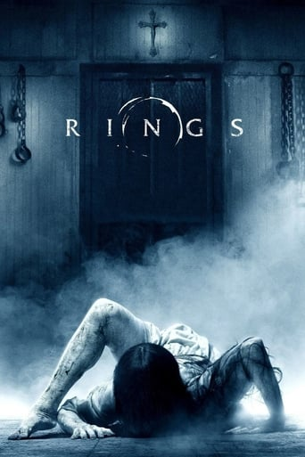 Poster of Rings
