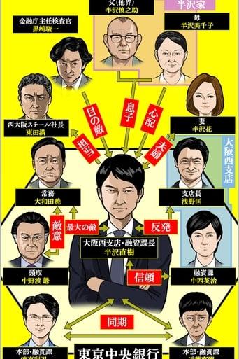 Poster of Hanzawa Naoki