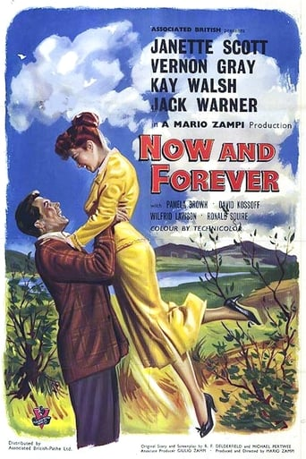 Poster of Now and Forever