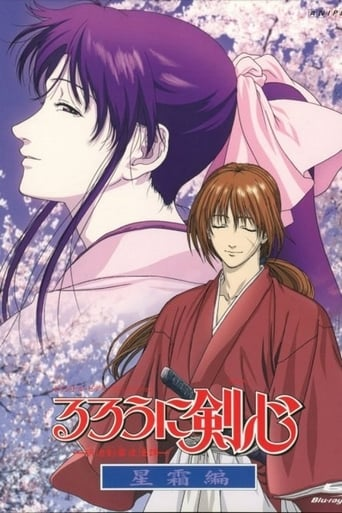 Watch Rurouni Kenshin: Reflection Director's Cut Online Free Putlocker