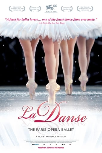 Watch La Danse: The Paris Opera Ballet 2009 full online free