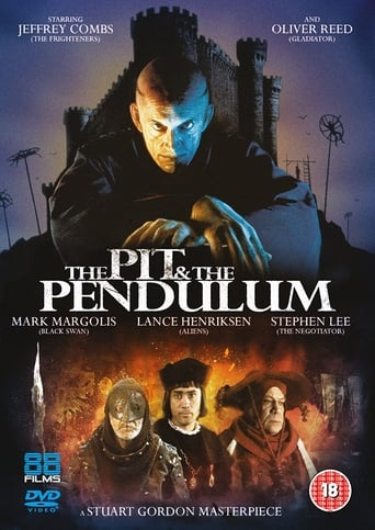 Poster of The Pit and the Pendulum