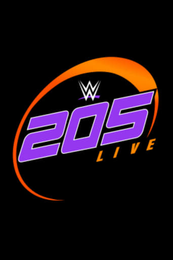 Poster of WWE 205 Live