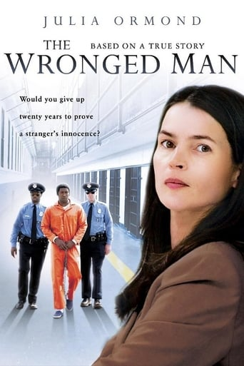 Poster of The Wronged Man