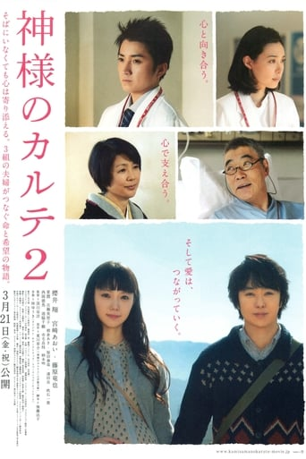 Poster of The Chart of Love