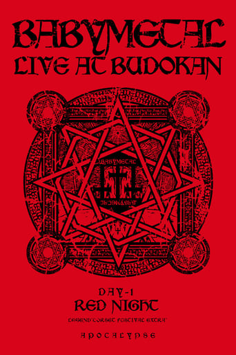 Watch Babymetal - Live at Budokan: Red Night Apocalypse Online Free Putlockers