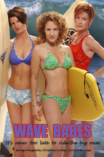 Poster of Wave Babes
