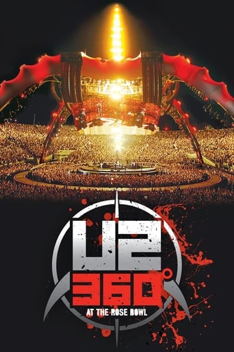 Poster of U2360° At the Rose Bowl