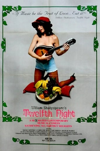 Poster of William Shakespeare's Twelfth Night